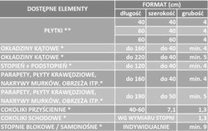 INDIGO BELLO - parametry techniczne | DASAG